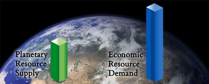 A Growth Economy is an Anti-Economy